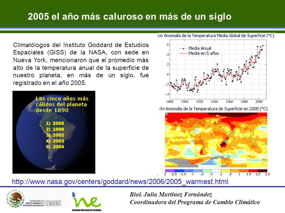 2005 el año más caluroso en más de un siglo