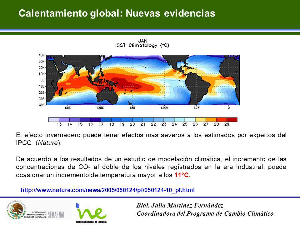 Calentamiento global: Nuevas evidencias