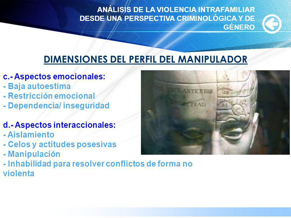 DIMENSIONES DEL PERFIL DEL MANIPULADOR