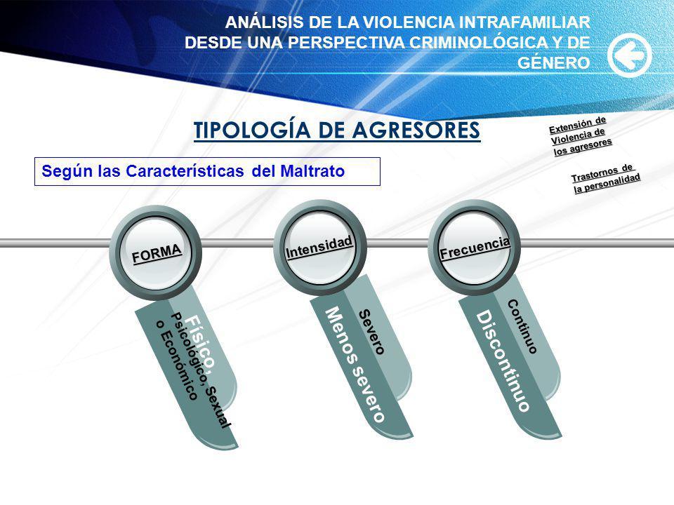 TIPOLOGÍA DE AGRESORES