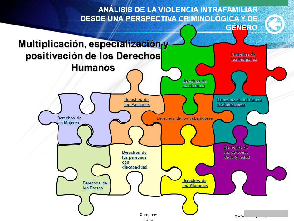 Multiplicación, especialización y positivación de los Derechos Humanos
