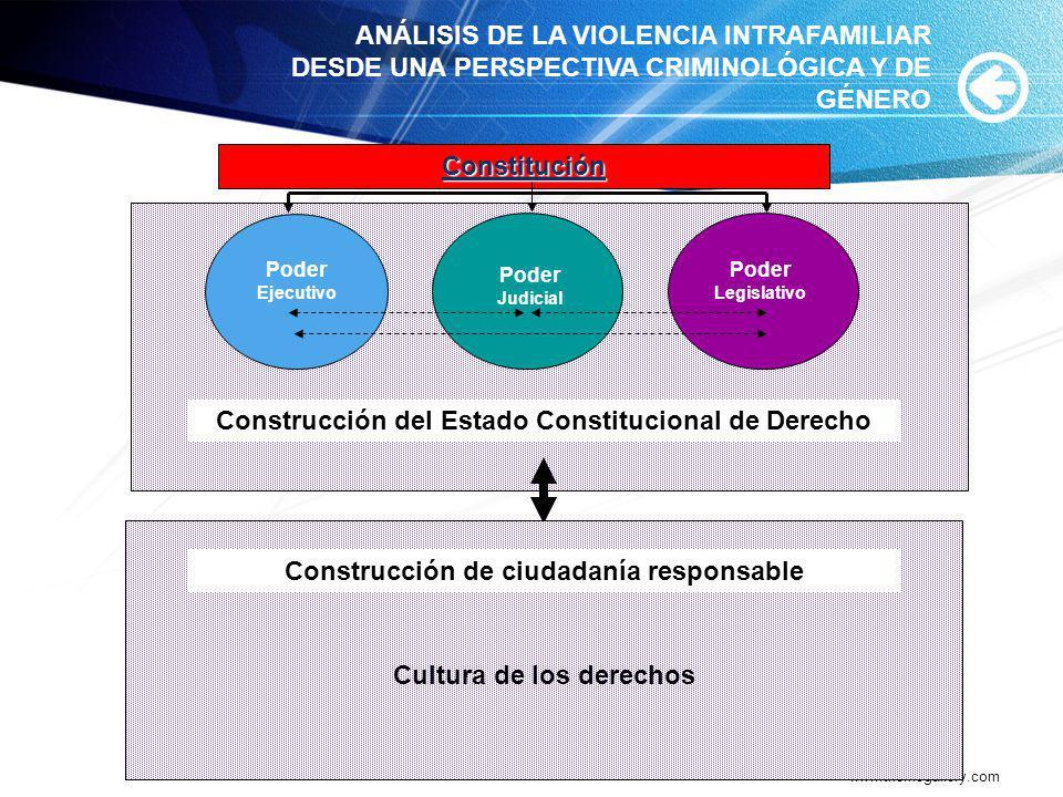 Construcción del Estado Constitucional de Derecho