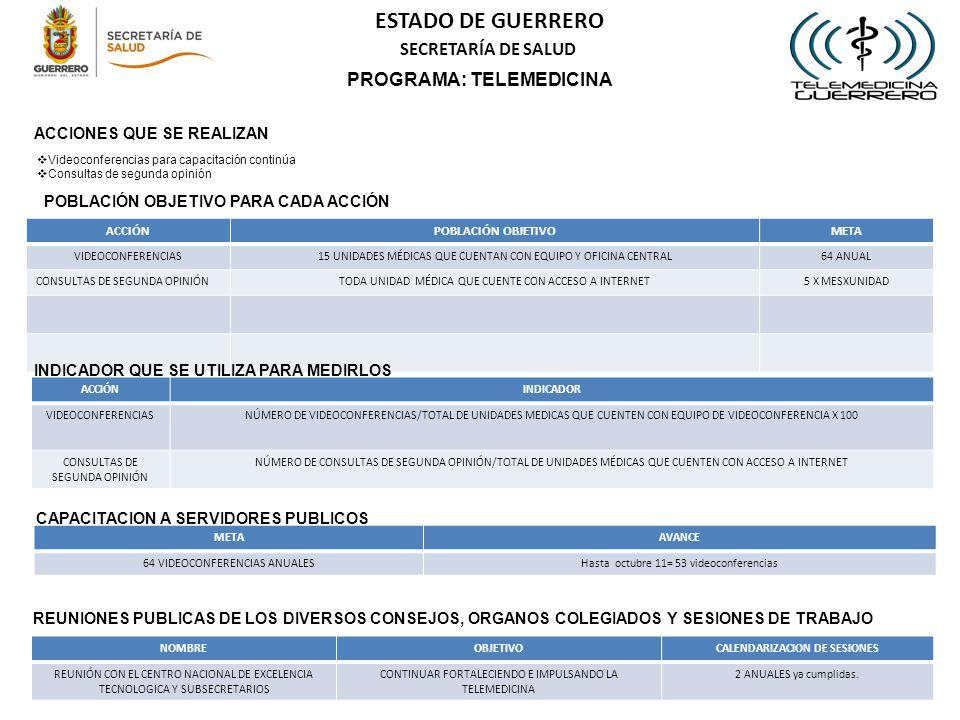 PROGRAMA: TELEMEDICINA CALENDARIZACION DE SESIONES
