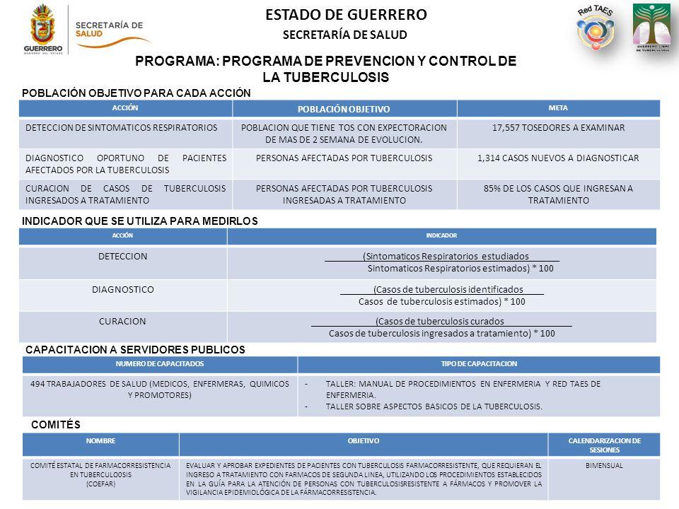 PROGRAMA: PROGRAMA DE PREVENCION Y CONTROL DE LA TUBERCULOSIS