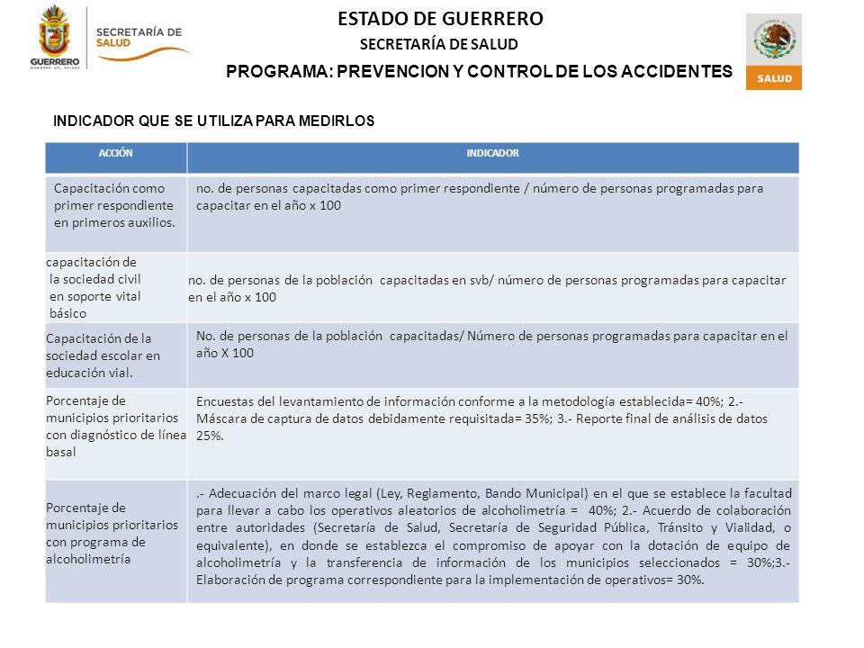PROGRAMA: PREVENCION Y CONTROL DE LOS ACCIDENTES