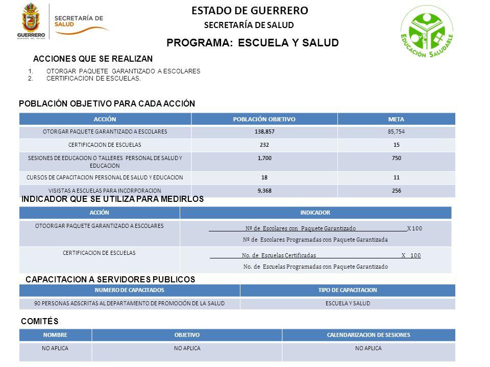 PROGRAMA: ESCUELA Y SALUD CALENDARIZACION DE SESIONES