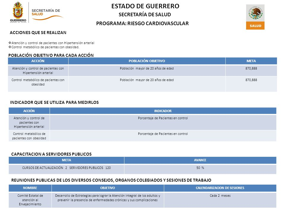 PROGRAMA: RIESGO CARDIOVASCULAR CALENDARIZACION DE SESIONES