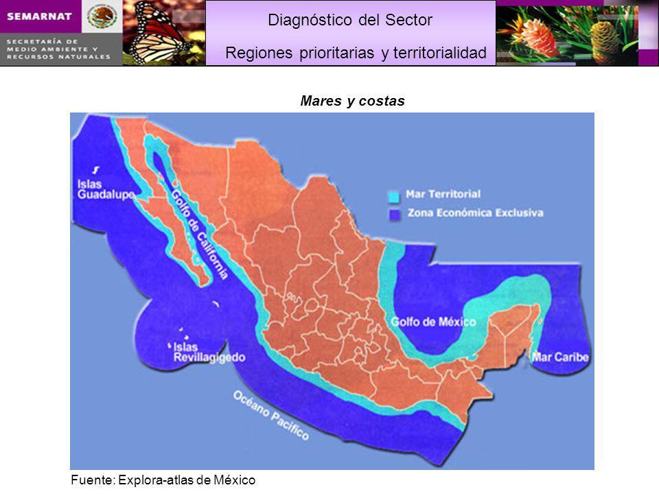 Regiones prioritarias y territorialidad