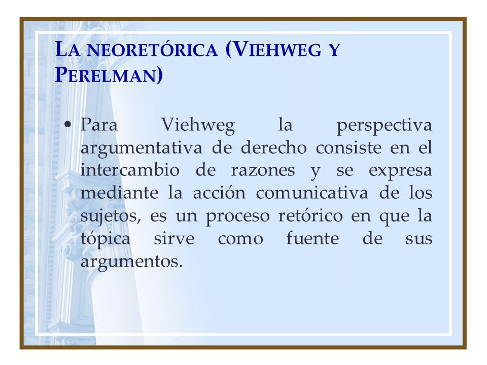 La neoretórica (Viehweg y Perelman)