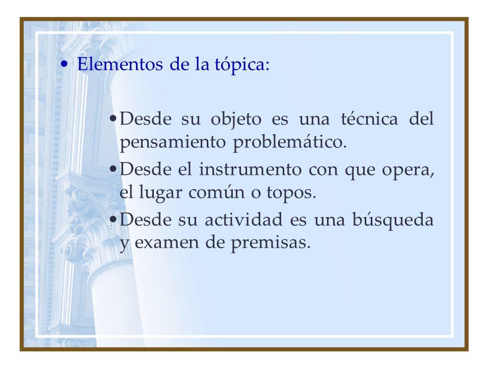 Elementos de la tópica: