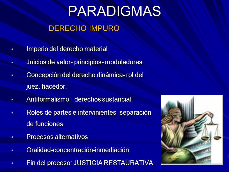 PARADIGMAS DERECHO IMPURO Imperio del derecho material