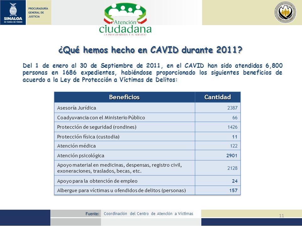 ¿Qué hemos hecho en CAVID durante 2011