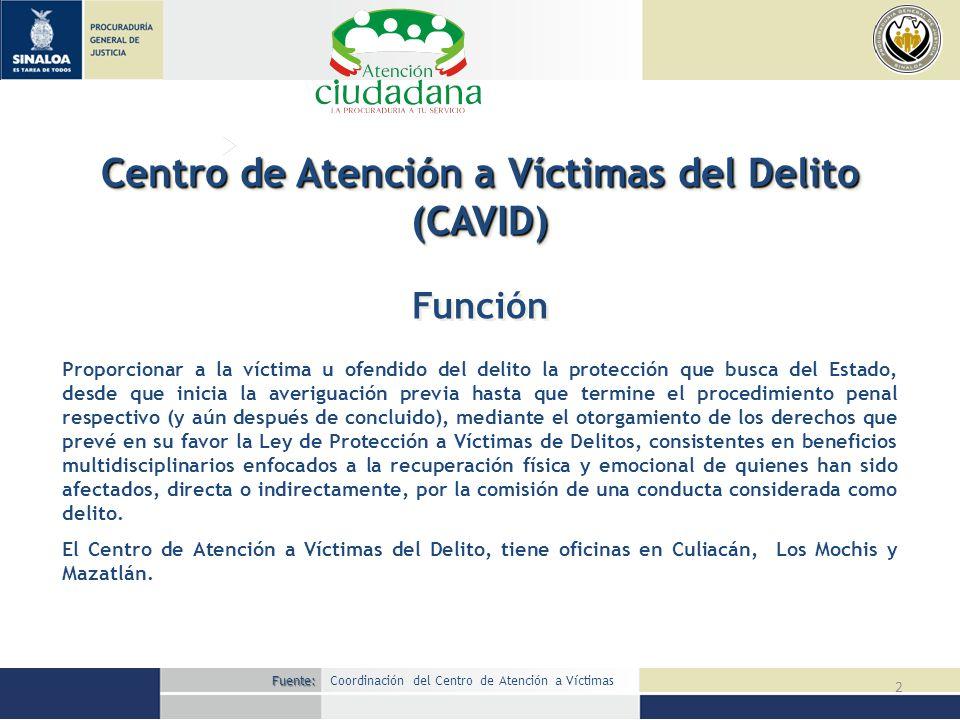 Centro de Atención a Víctimas del Delito