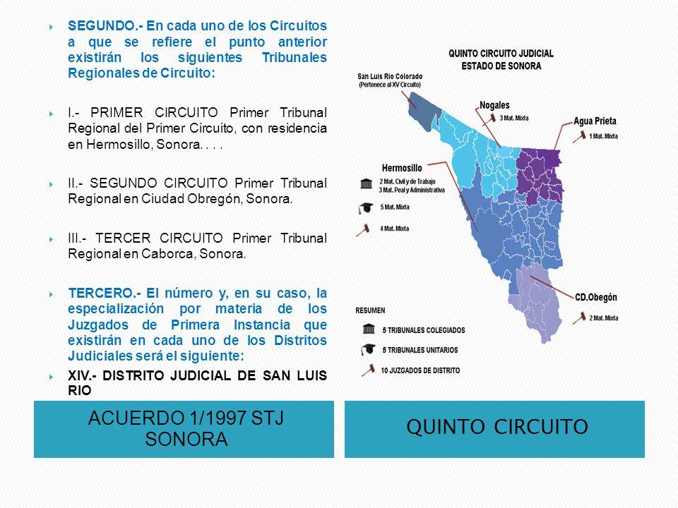 QUINTO CIRCUITO ACUERDO 1/1997 STJ SONORA