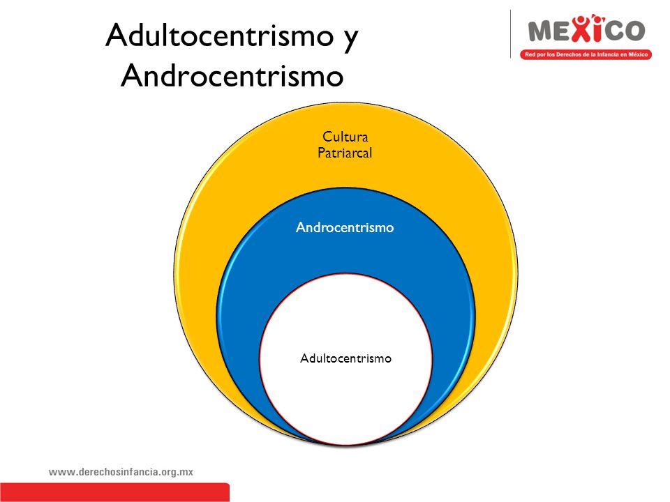 Adultocentrismo y Androcentrismo