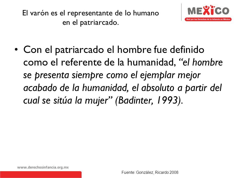 El varón es el representante de lo humano en el patriarcado.