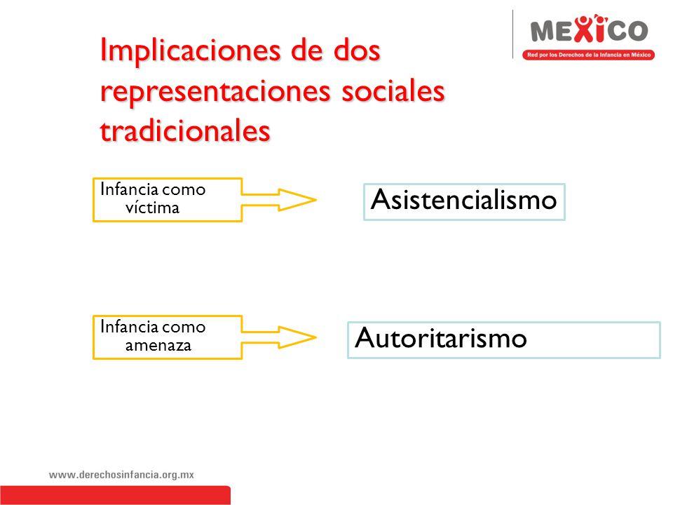 Implicaciones de dos representaciones sociales tradicionales