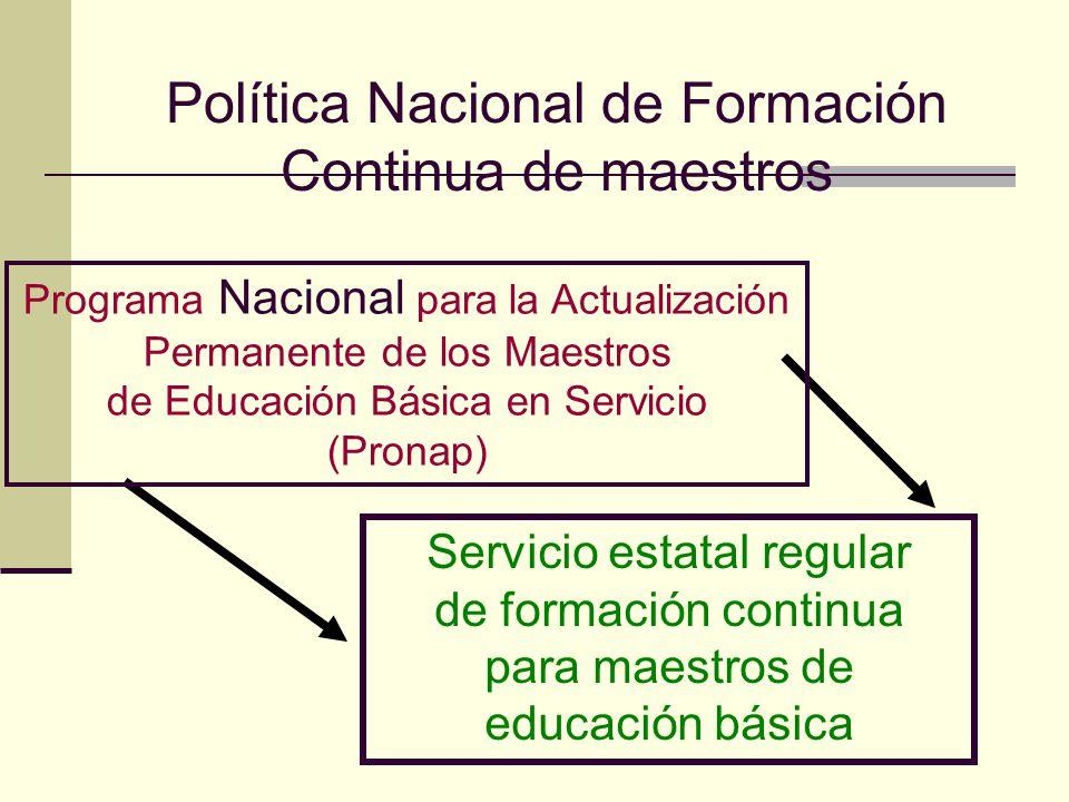 Política Nacional de Formación Continua de maestros
