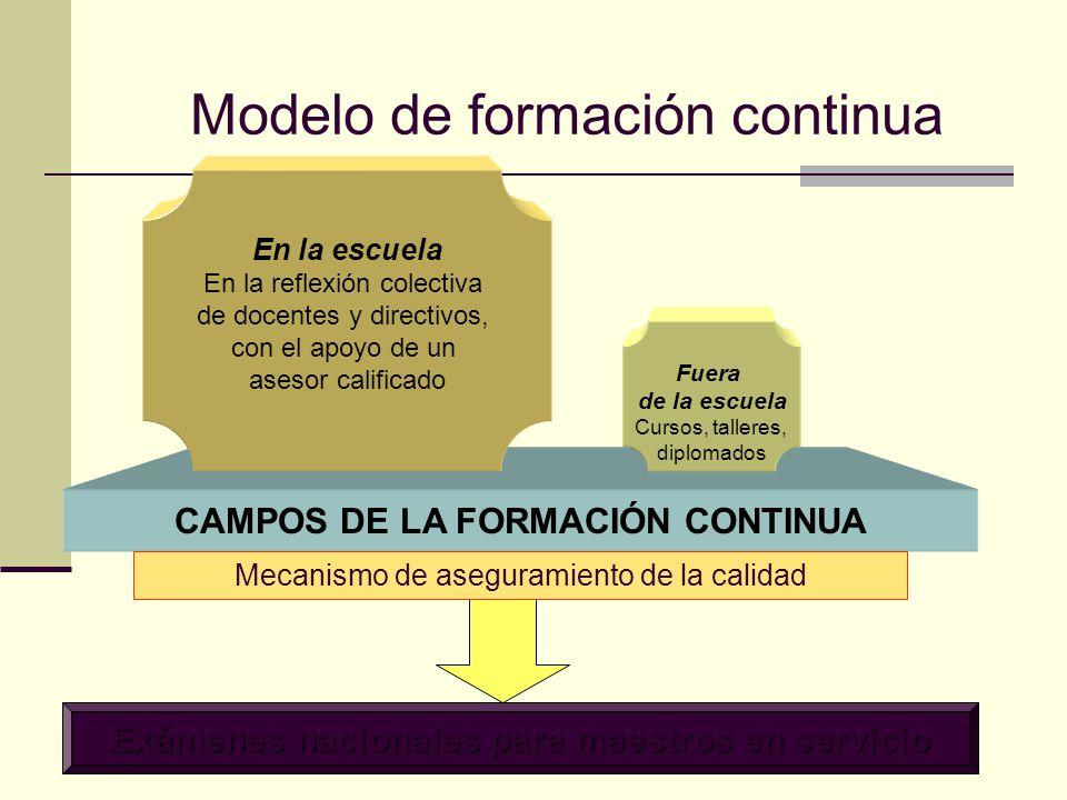 Modelo de formación continua