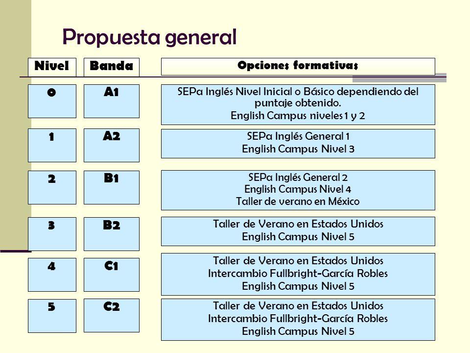 Propuesta general Nivel Banda A1 1 A2 2 B1 3 B2 4 C1 5 C2