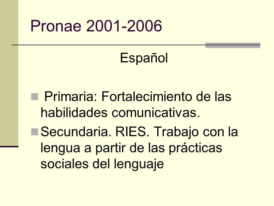 Pronae 2001-2006 Español. Primaria: Fortalecimiento de las habilidades comunicativas.