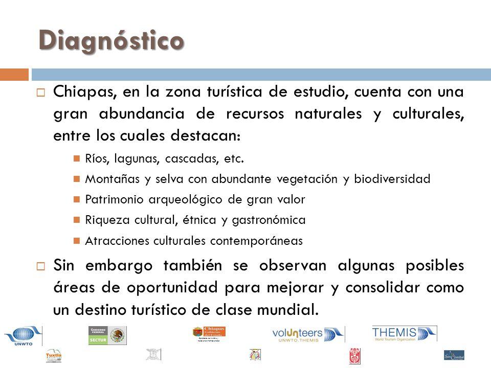 Diagnóstico Chiapas, en la zona turística de estudio, cuenta con una gran abundancia de recursos naturales y culturales, entre los cuales destacan: