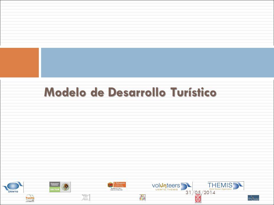 Modelo de Desarrollo Turístico