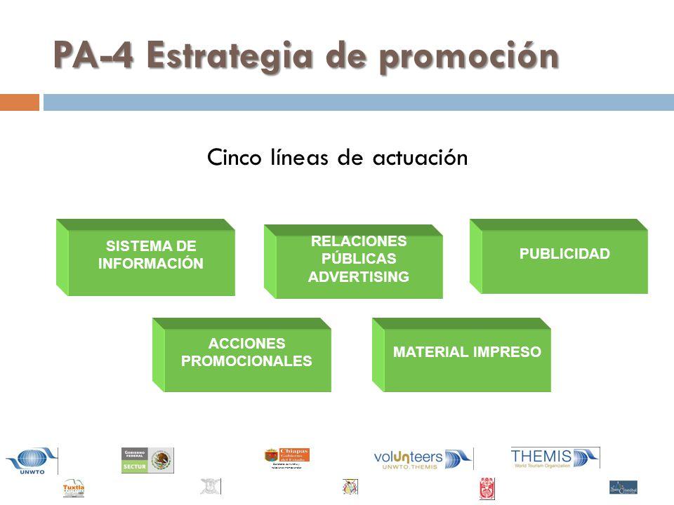 PA-4 Estrategia de promoción