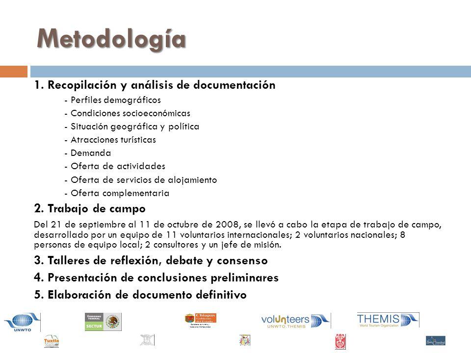 Metodología 1. Recopilación y análisis de documentación
