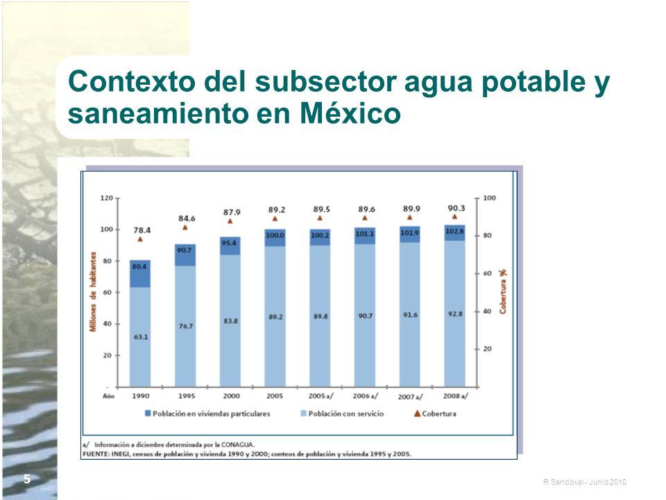 Contexto del subsector agua potable y saneamiento en México