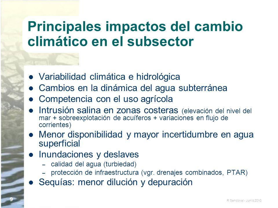Principales impactos del cambio climático en el subsector