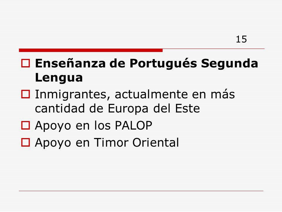 15 Enseñanza de Portugués Segunda Lengua