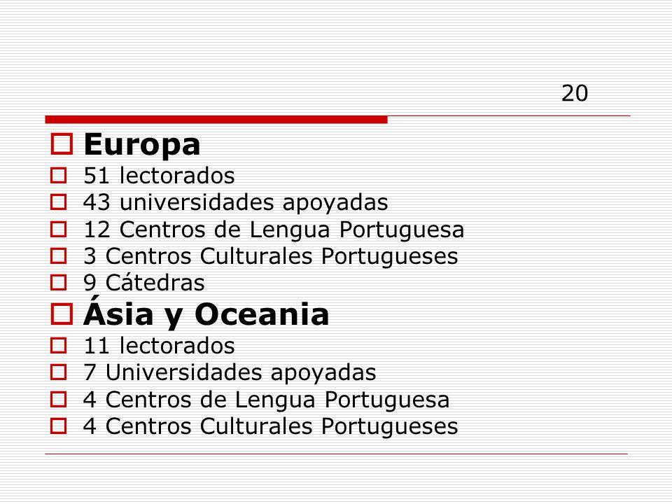 20 Europa Ásia y Oceania 51 lectorados 43 universidades apoyadas