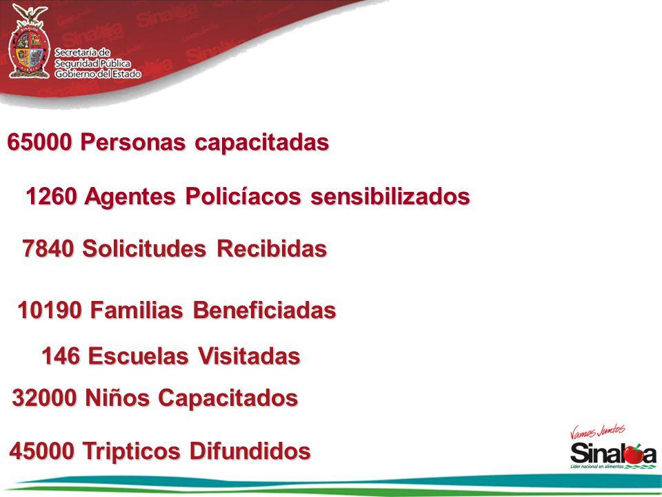 7840 Solicitudes Recibidas 10190 Familias Beneficiadas