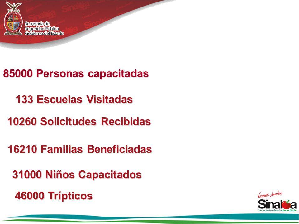 10260 Solicitudes Recibidas 16210 Familias Beneficiadas