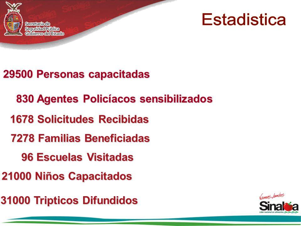 1678 Solicitudes Recibidas 7278 Familias Beneficiadas