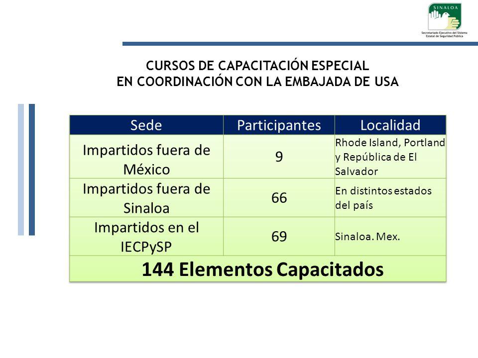 CURSOS DE CAPACITACIÓN ESPECIAL EN COORDINACIÓN CON LA EMBAJADA DE USA