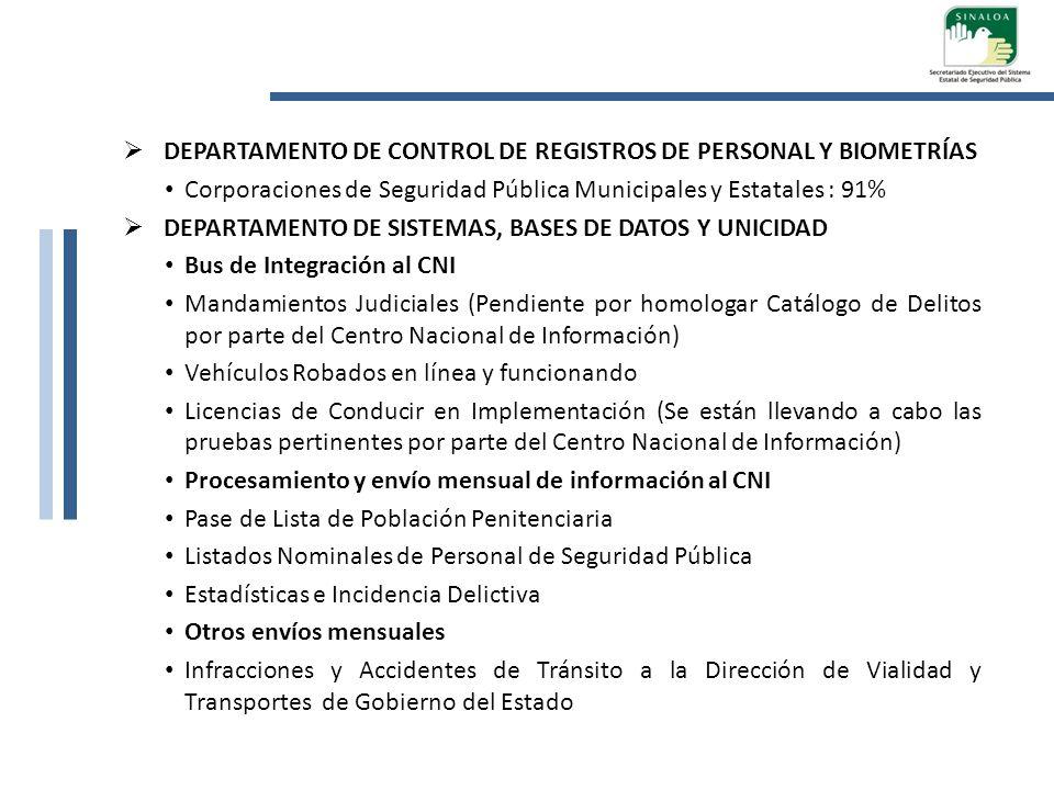DEPARTAMENTO DE CONTROL DE REGISTROS DE PERSONAL Y BIOMETRÍAS