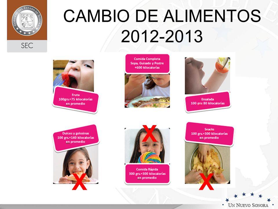 CAMBIO DE ALIMENTOS 2012-2013 X X X