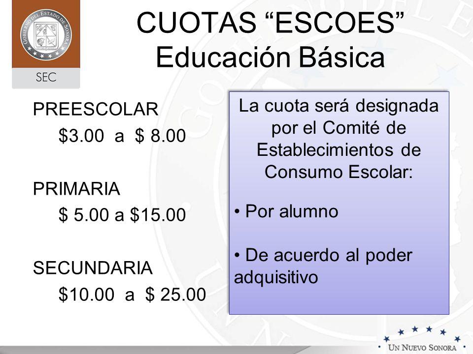 CUOTAS ESCOES Educación Básica