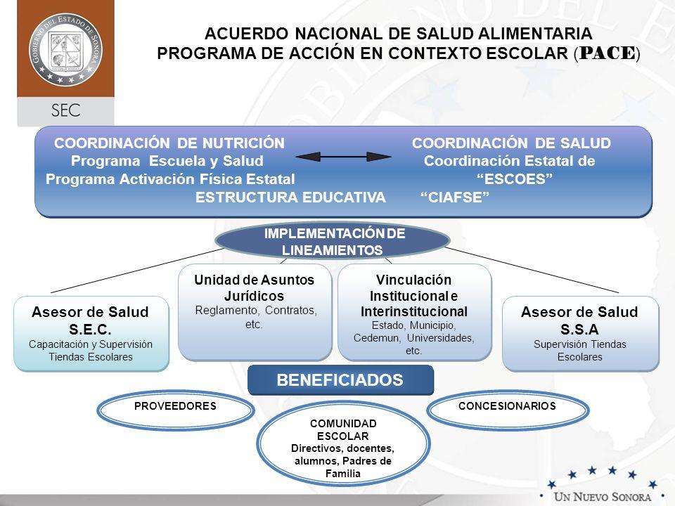 ACUERDO NACIONAL DE SALUD ALIMENTARIA BENEFICIADOS