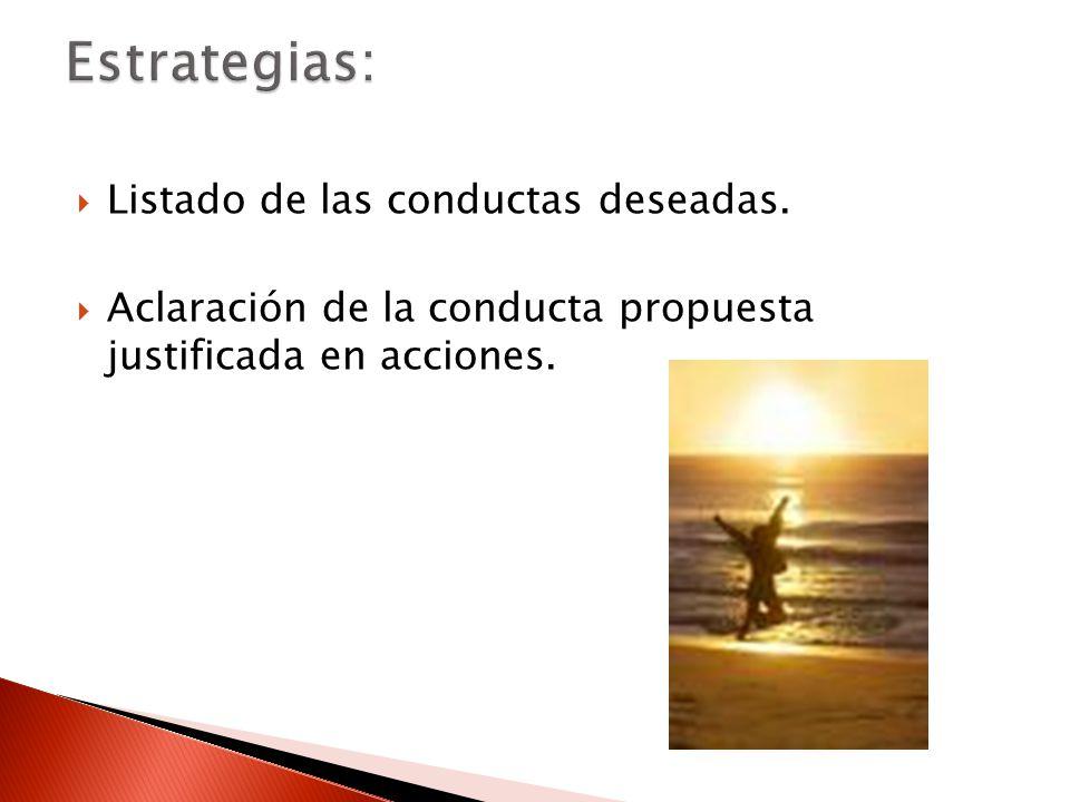 Estrategias: Listado de las conductas deseadas.