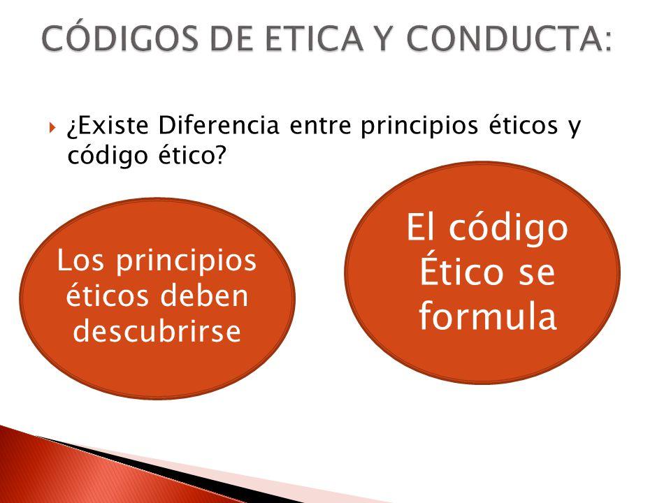 CÓDIGOS DE ETICA Y CONDUCTA: