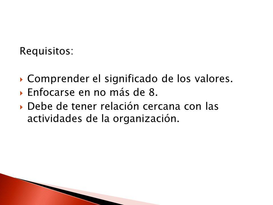 Requisitos: Comprender el significado de los valores. Enfocarse en no más de 8.