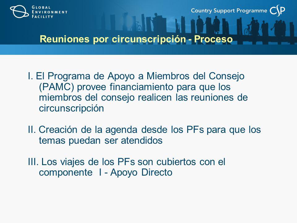 Reuniones por circunscripción - Proceso