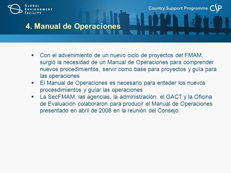 4. Manual de Operaciones