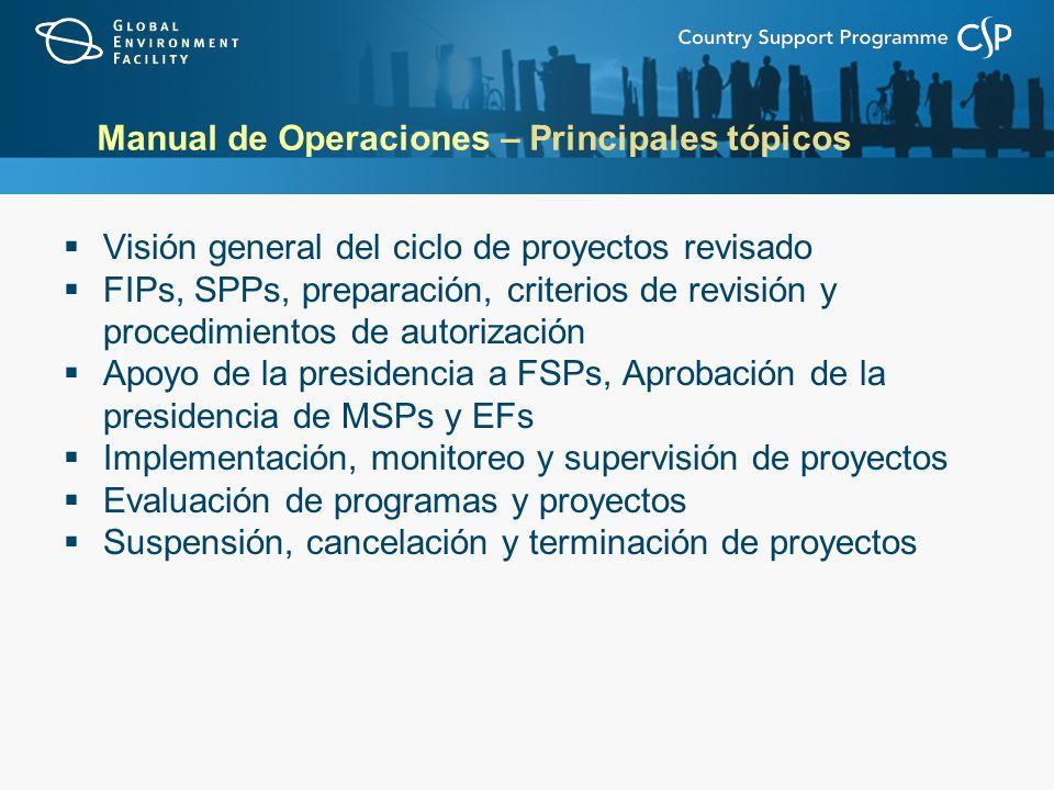 Manual de Operaciones – Principales tópicos