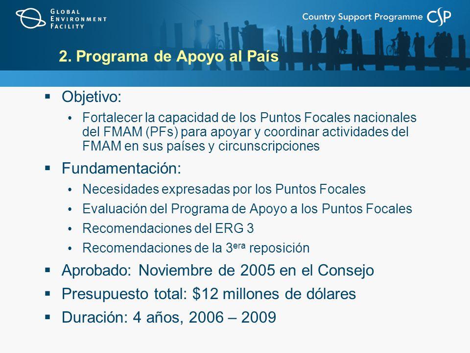 2. Programa de Apoyo al País