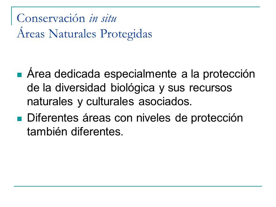 Conservación in situ Áreas Naturales Protegidas