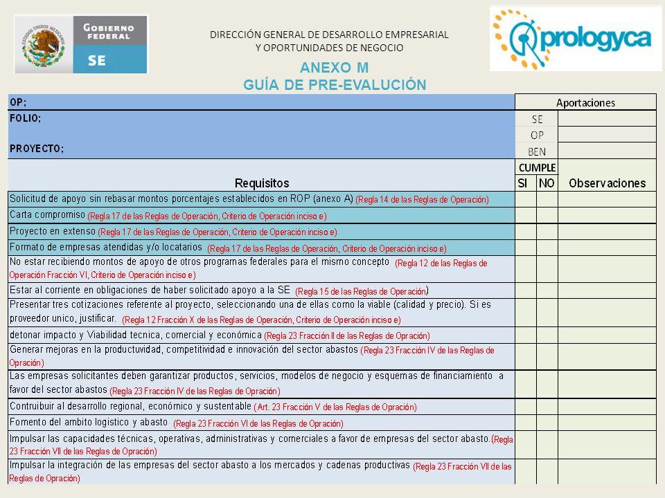 ANEXO M GUÍA DE PRE-EVALUCIÓN